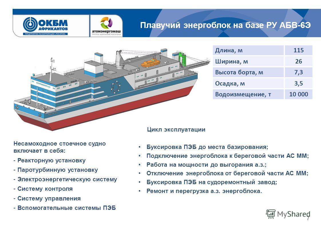 Плавучий энергоблок на базе РУ АБВ-6Э 7 Длина, м 115 Ширина, м 26 Высота борта, м 7,3 Осадка, м 3,5 Водоизмещение, т 10 000 Несамоходное стоечное судно включает в себя: - Реакторную установку - Паротурбинную установку - Электроэнергетическую систему