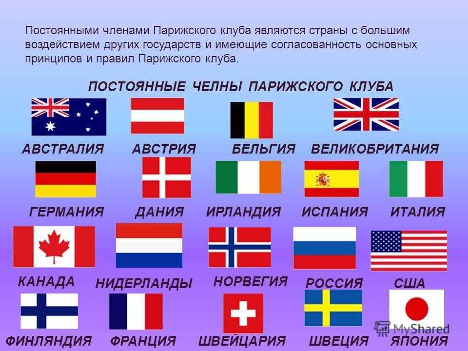 Постоянными членами Парижского клуба являются страны с большим воздействием других государств и имеющие согласованность основных принципов и правил Парижского клуба. ПОСТОЯННЫЕ ЧЕЛНЫ ПАРИЖСКОГО КЛУБА ФИНЛЯНДИЯ НИДЕРЛАНДЫ КАНАДА ИТАЛИЯИСПАНИЯИРЛАНДИЯД