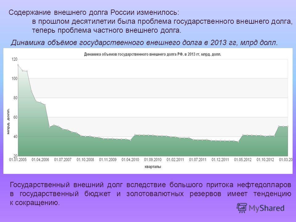 Содержание внешнего долга России изменилось: в прошлом десятилетии была проблема государственного внешнего долга, теперь проблема частного внешнего долга. Динамика объёмов государственного внешнего долга в 2013 гг, млрд долл. Государственный внешний