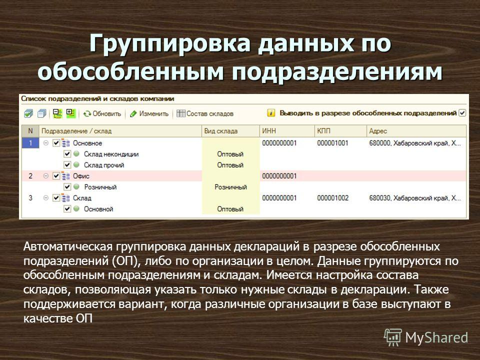 Группировка данных по обособленным подразделениям Автоматическая группировка данных деклараций в разрезе обособленных подразделений (ОП), либо по организации в целом. Данные группируются по обособленным подразделениям и складам. Имеется настройка сос