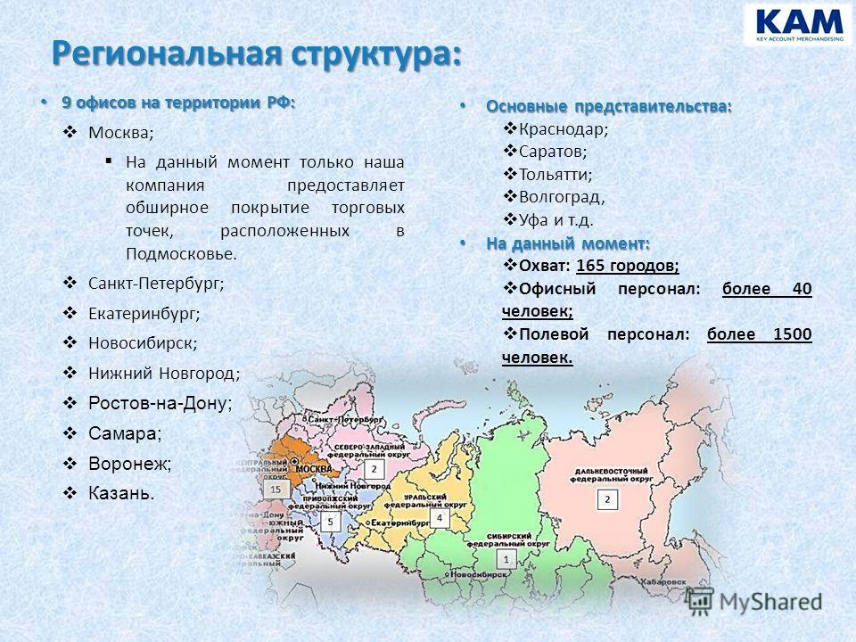 Региональная структура: 9 офисов на территории РФ: 9 офисов на территории РФ: Москва; На данный момент только наша компания предоставляет обширное покрытие торговых точек, расположенных в Подмосковье. Санкт-Петербург; Екатеринбург; Новосибирск; Нижни