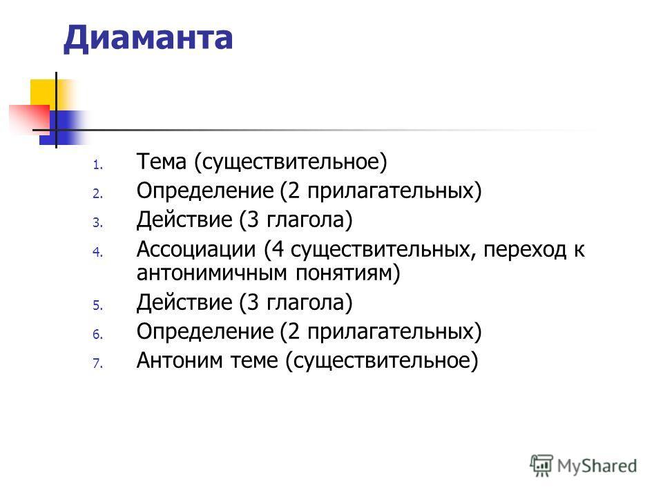 Диаманта 1. Тема (существительное) 2. Определение (2 прилагательных) 3. Действие (3 глагола) 4. Ассоциации (4 существительных, переход к антонимичным понятиям) 5. Действие (3 глагола) 6. Определение (2 прилагательных) 7. Антоним теме (существительное