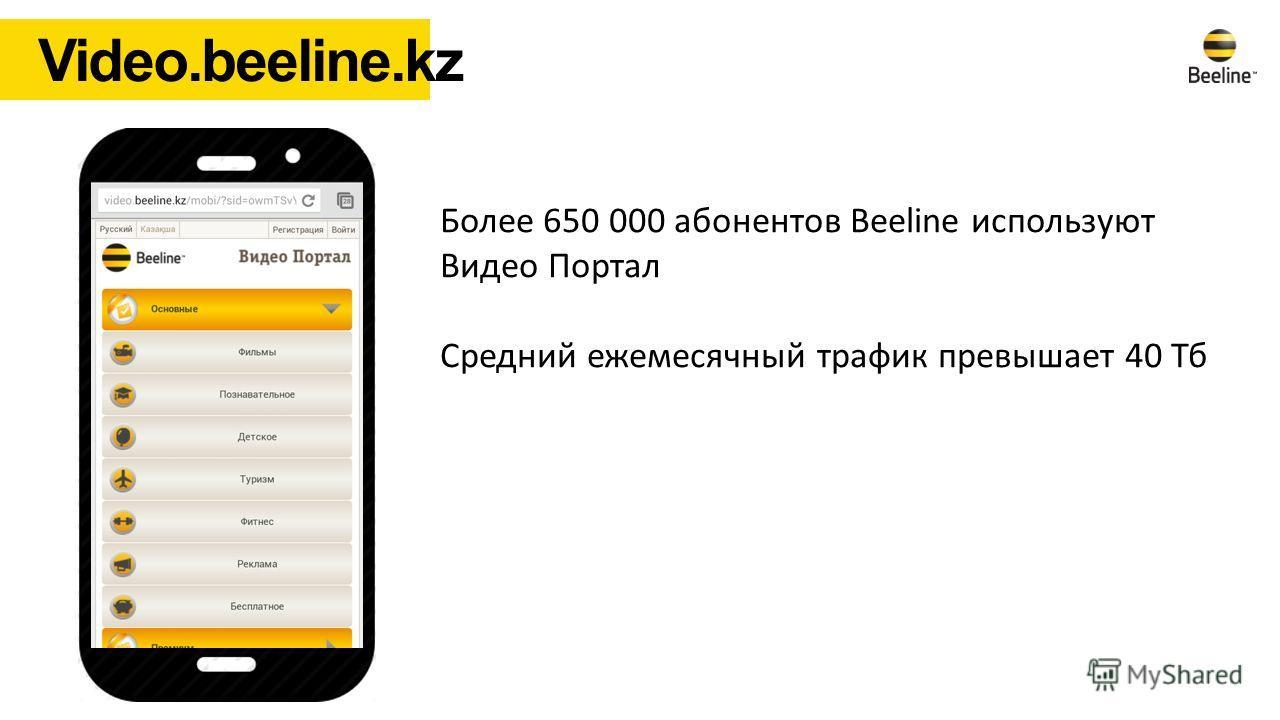 Video.beeline.kz Более 650 000 абонентов Beeline используют Видео Портал Средний ежемесячный трафик превышает 40 Тб