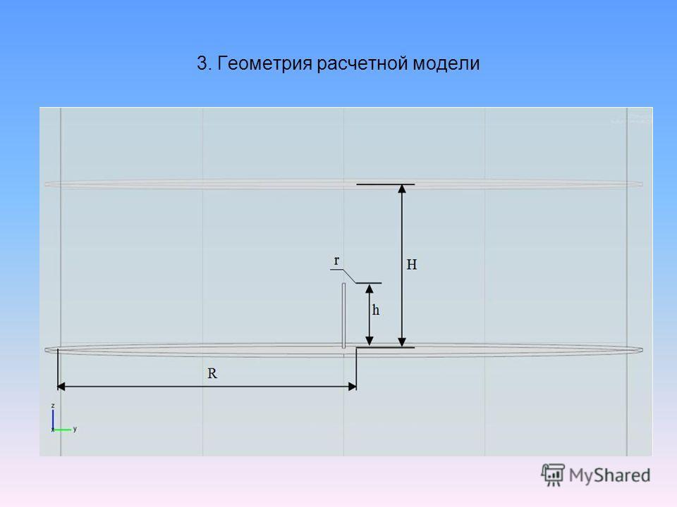 3. Геометрия расчетной модели