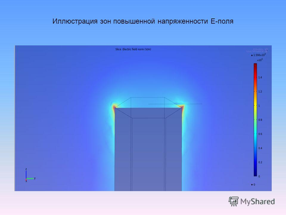 Иллюстрация зон повышенной напряженности Е-поля