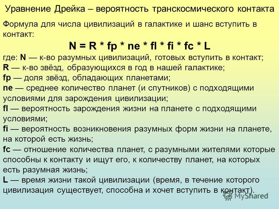 Уравнение Дрейка – вероятность транскосмического контакта Формула для числа цивилизаций в галактике и шанс вступить в контакт: N = R * fp * ne * fl * fi * fc * L где: N к-во разумных цивилизаций, готовых вступить в контакт; R к-во звёзд, образующихся