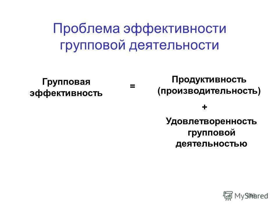 169 Проблема эффективности групповой деятельности Групповая эффективность = Продуктивность (производительность) + Удовлетворенность групповой деятельностью