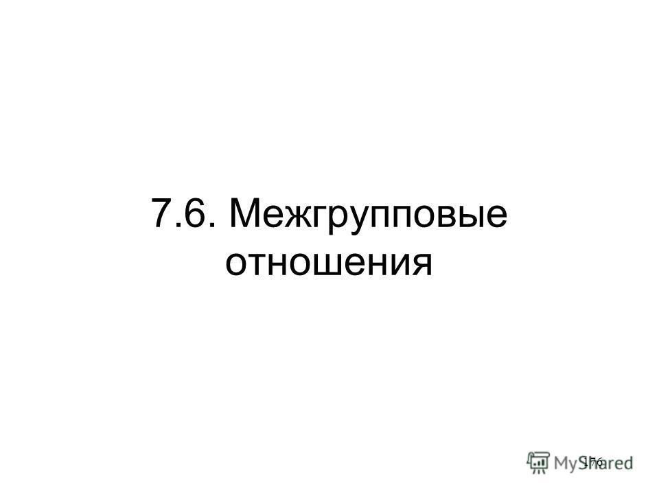 176 7.6. Межгрупповые отношения