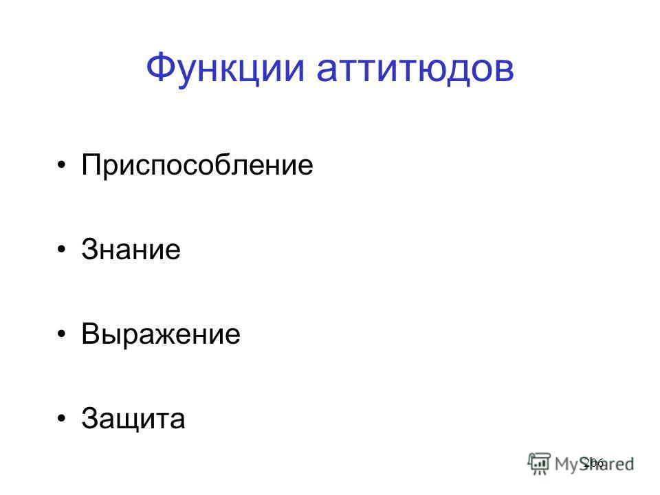 206 Функции аттитюдов Приспособление Знание Выражение Защита