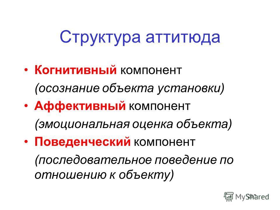 207 Структура аттитюда Когнитивный компонент (осознание объекта установки) Аффективный компонент (эмоциональная оценка объекта) Поведенческий компонент (последовательное поведение по отношению к объекту)