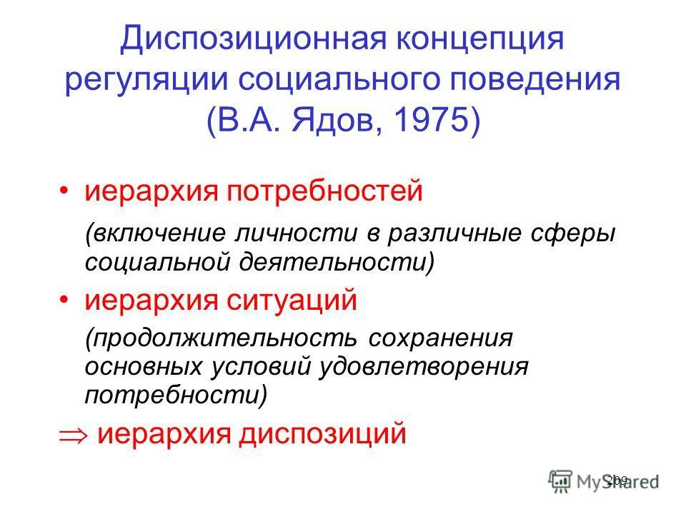 209 Диспозиционная концепция регуляции социального поведения (В.А. Ядов, 1975) иерархия потребностей (включение личности в различные сферы социальной деятельности) иерархия ситуаций (продолжительность сохранения основных условий удовлетворения потреб