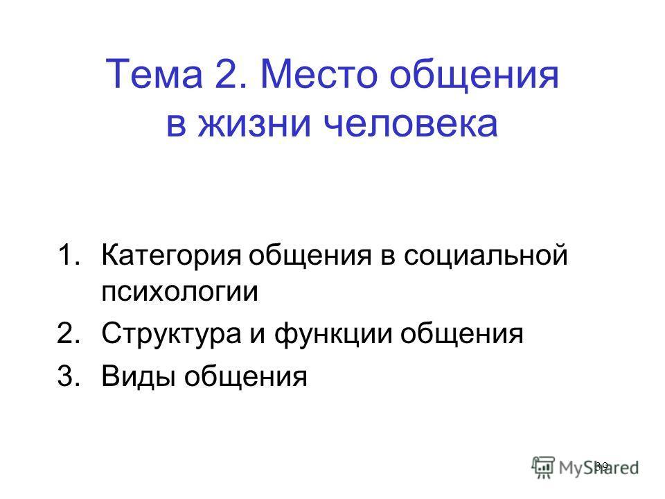 39 Тема 2. Место общения в жизни человека 1. Категория общения в социальной психологии 2. Структура и функции общения 3. Виды общения