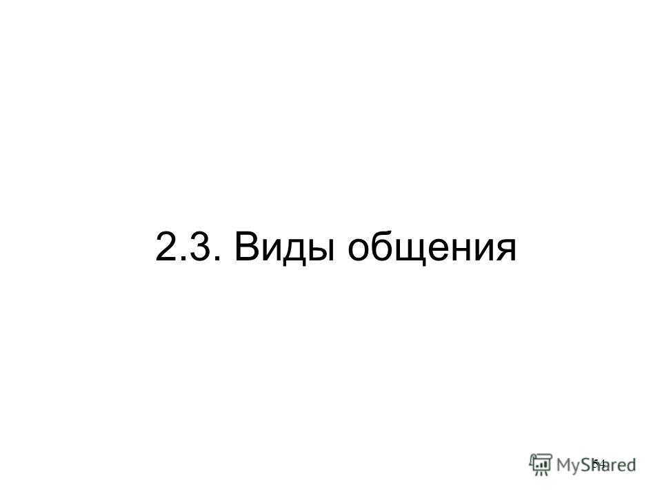 54 2.3. Виды общения