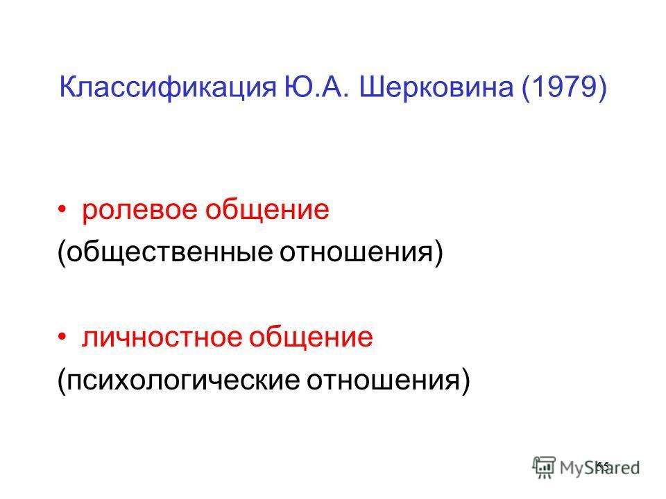 55 Классификация Ю.А. Шерковина (1979) ролевое общение (общественные отношения) личностное общение (психологические отношения)