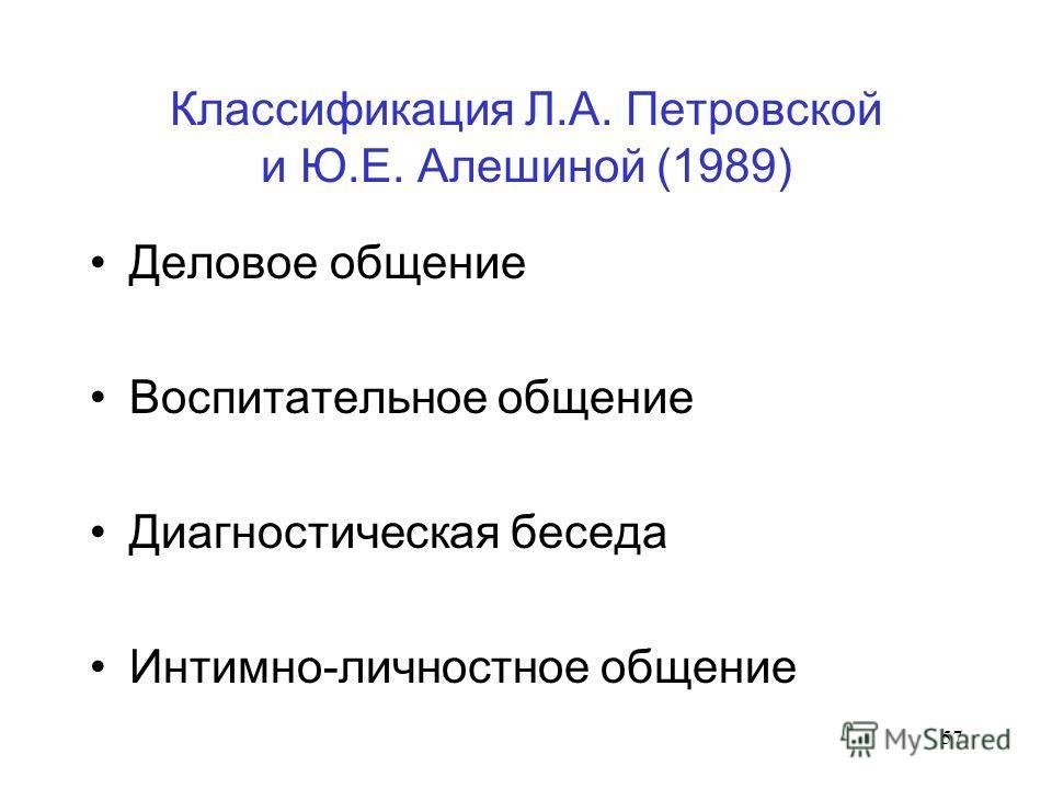 57 Классификация Л.А. Петровской и Ю.Е. Алешиной (1989) Деловое общение Воспитательное общение Диагностическая беседа Интимно-личностное общение