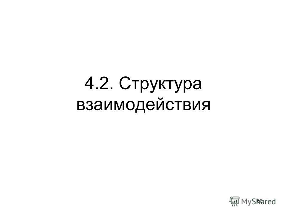 80 4.2. Структура взаимодействия