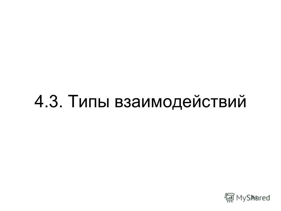 84 4.3. Типы взаимодействий