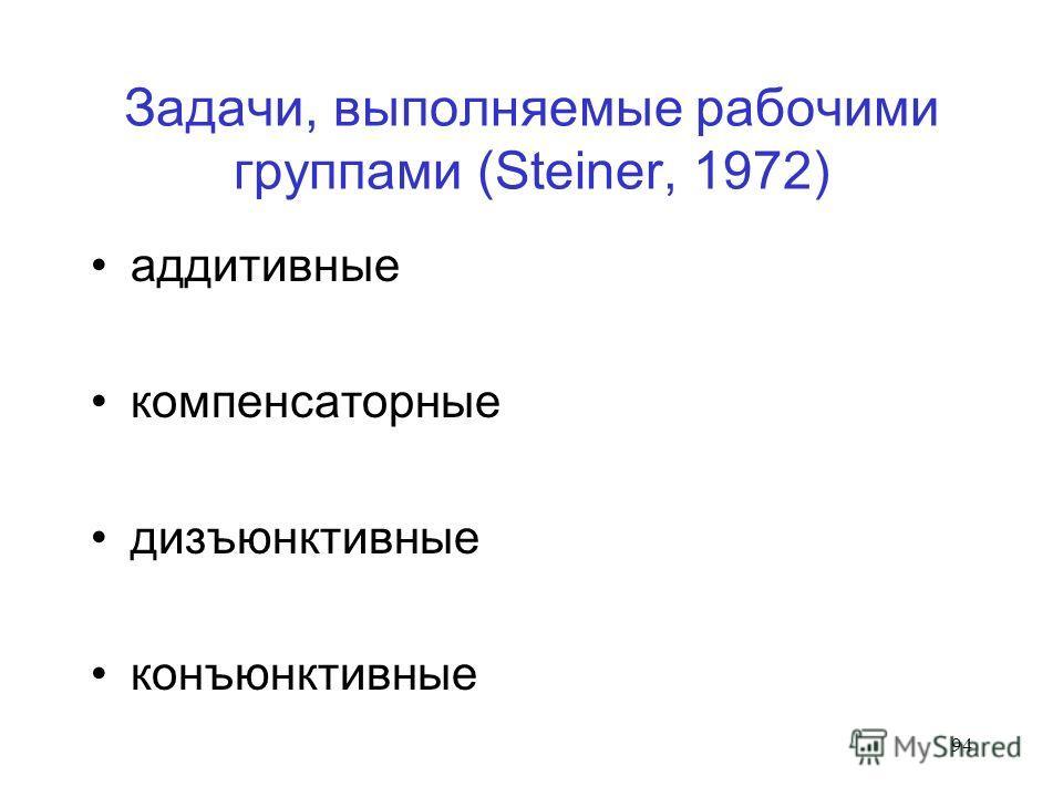 94 Задачи, выполняемые рабочими группами (Steiner, 1972) аддитивные компенсаторные дизъюнктивные конъюнктивные