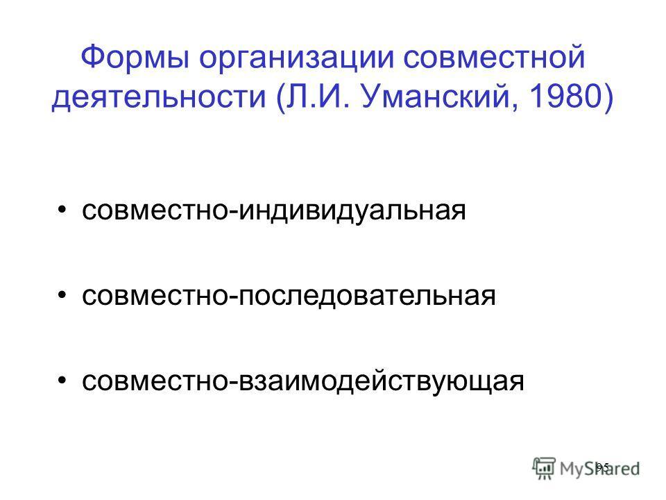 95 Формы организации совместной деятельности (Л.И. Уманский, 1980) совместно-индивидуальная совместно-последовательная совместно-взаимодействующая
