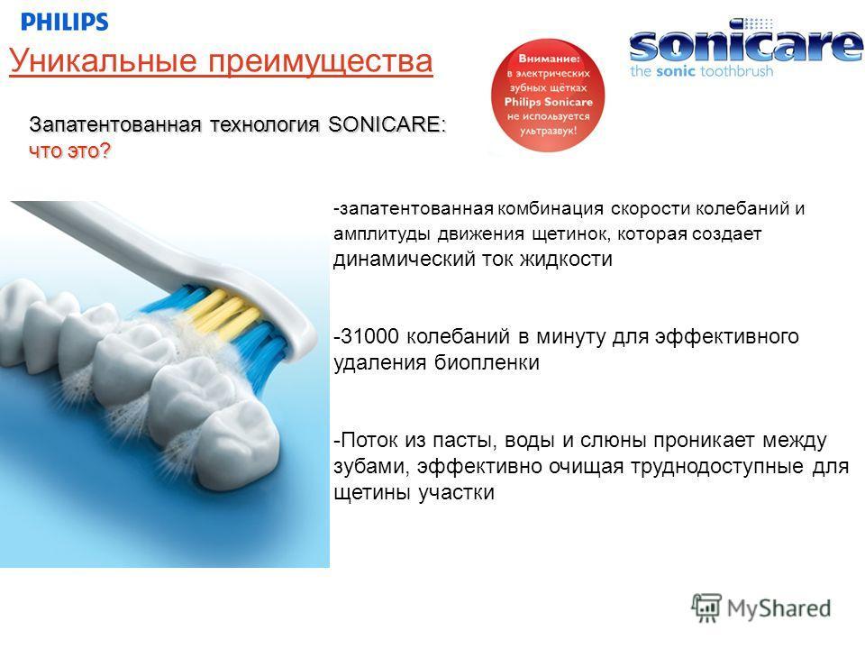 -запатентованная комбинация скорости колебаний и амплитуды движения щетинок, которая создает динамический ток жидкости -31000 колебаний в минуту для эффективного удаления биопленки -Поток из пасты, воды и слюны проникает между зубами, эффективно очищ