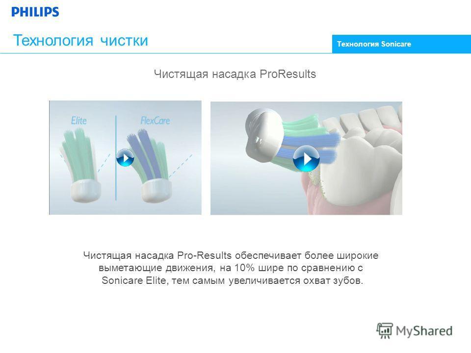 Технология чистки Чистящая насадка Pro-Results обеспечивает более широкие выметающие движения, на 10% шире по сравнению с Sonicare Elite, тем самым увеличивается охват зубов. Чистящая насадка ProResults Технология Sonicare