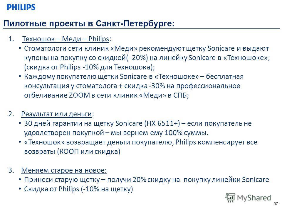 57 Пилотные проекты в Санкт-Петербурге: 1. Техношок – Меди – Philips: Стоматологи сети клиник «Меди» рекомендуют щетку Sonicare и выдают купоны на покупку со скидкой( -20%) на линейку Sonicare в «Техношоке»; (скидка от Philips -10% для Техношока); Ка