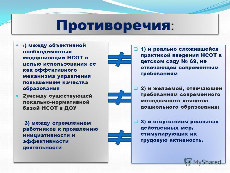 Противоречия : 1 ) между объективной необходимостью модернизации НСОТ с целью использования ее как эффективного механизма управления повышением качества образования 2)между существующей локально-нормативной базой НСОТ в ДОУ 3) между стремлением работ
