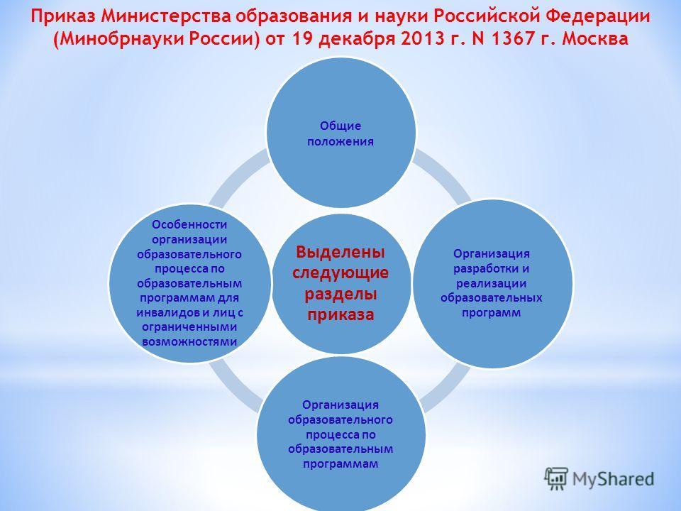 2 Выделены следующие разделы приказа Общие положения Организация разработки и реализации образовательных программ Организация образовательного процесса по образовательным программам Особенности организации образовательного процесса по образовательным