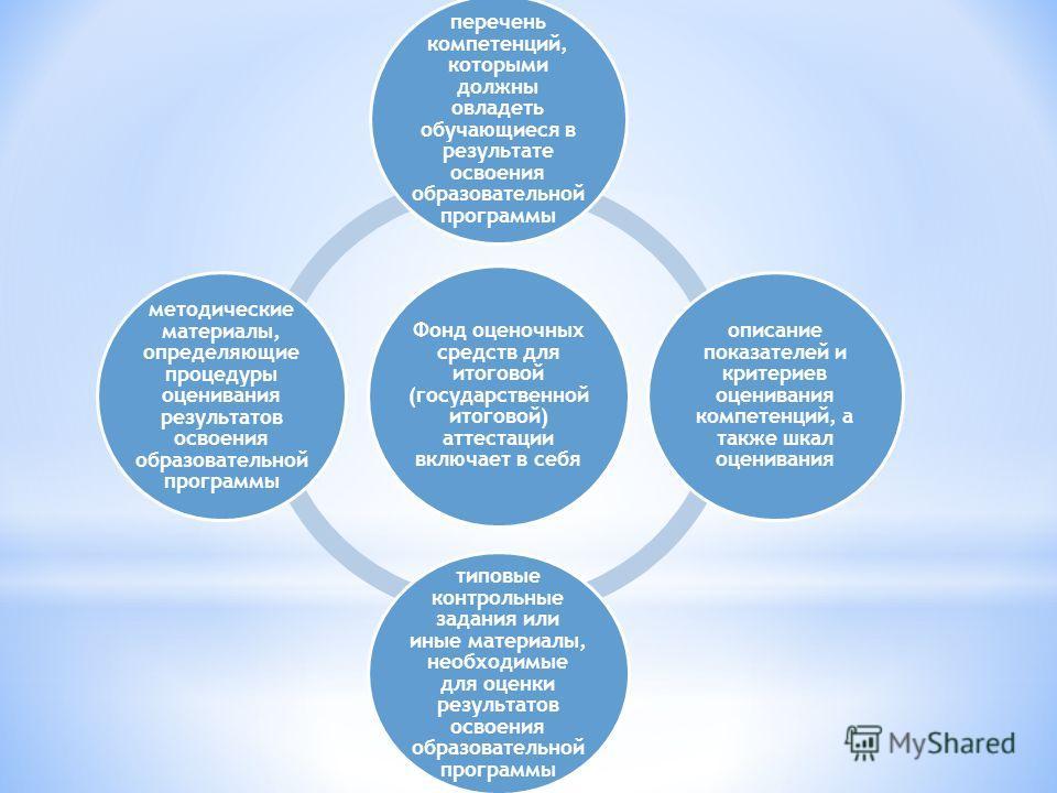 25 Фонд оценочных средств для итоговой (государственной итоговой) аттестации включает в себя перечень компетенций, которыми должны овладеть обучающиеся в результате освоения образовательной программы описание показателей и критериев оценивания компет