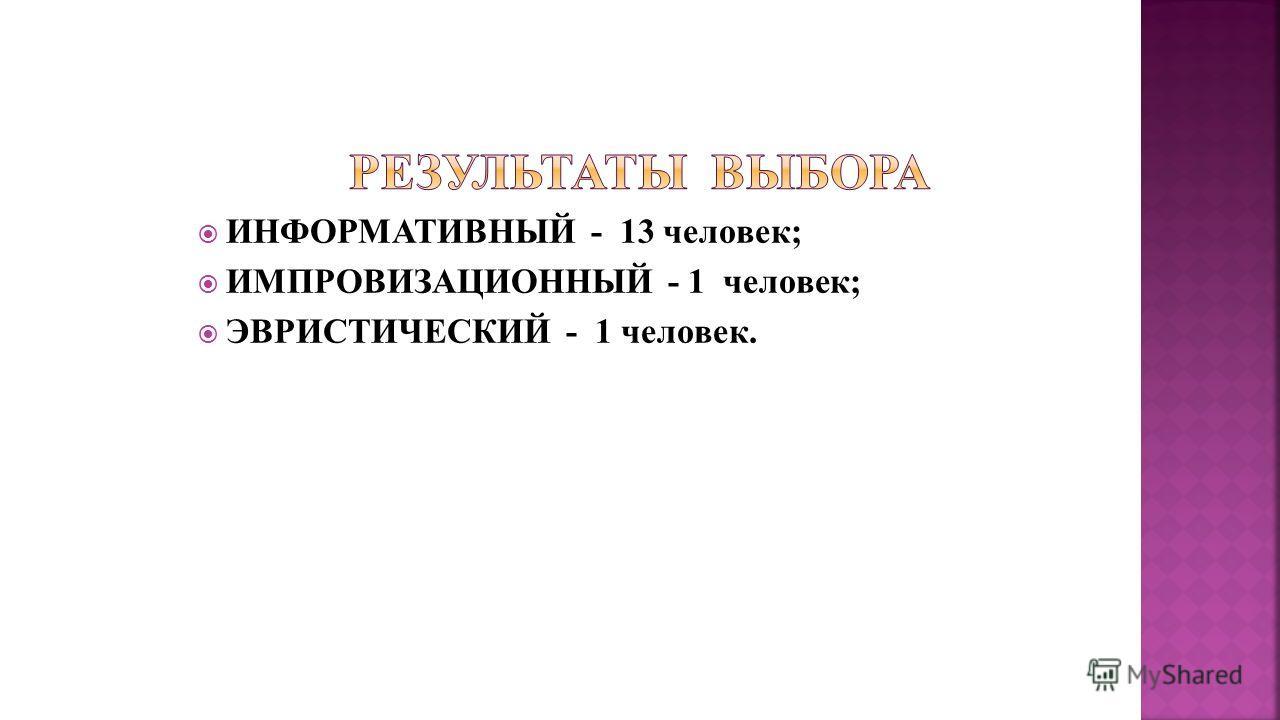 ИНФОРМАТИВНЫЙ - 13 человек; ИМПРОВИЗАЦИОННЫЙ - 1 человек; ЭВРИСТИЧЕСКИЙ - 1 человек.