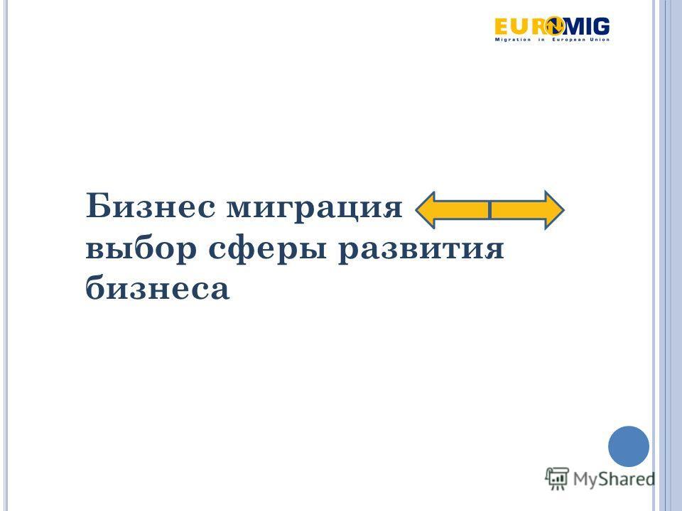 Бизнес миграция выбор сферы развития бизнеса