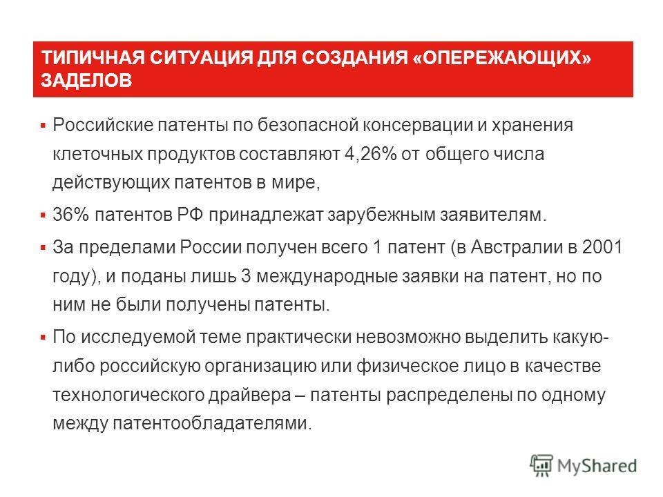 ТИПИЧНАЯ СИТУАЦИЯ ДЛЯ СОЗДАНИЯ «ОПЕРЕЖАЮЩИХ» ЗАДЕЛОВ Российские патенты по безопасной консервации и хранения клеточных продуктов составляют 4,26% от общего числа действующих патентов в мире, 36% патентов РФ принадлежат зарубежным заявителям. За преде