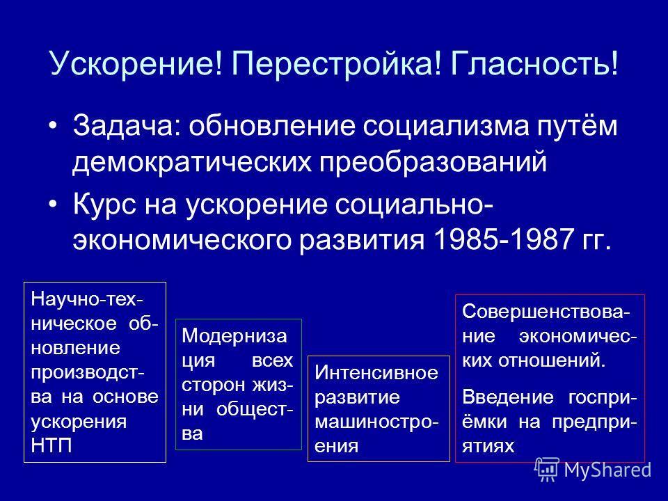 Ускорение! Перестройка! Гласность! Задача: обновление социализма путём демократических преобразований Курс на ускорение социально- экономического развития 1985-1987 гг. Научно-тех- ническое об- новление производст- ва на основе ускорения НТП Модерниз