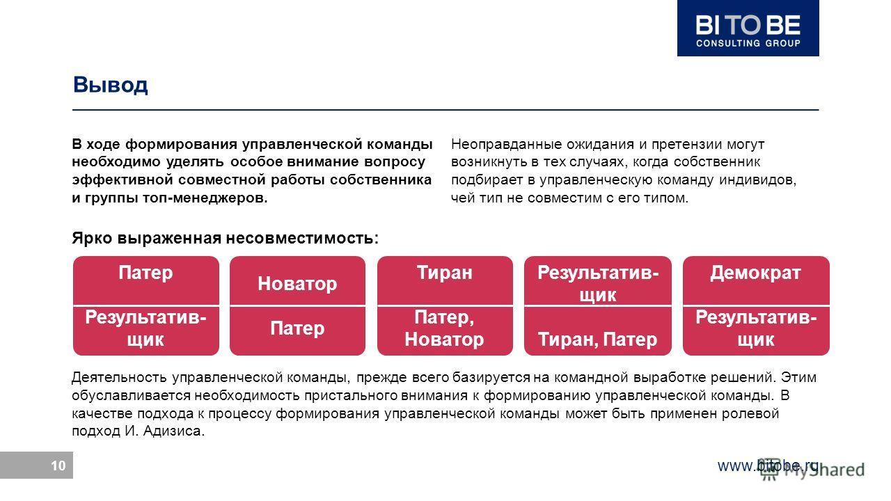 www.bitobe.ru 10 Вывод Ярко выраженная несовместимость: Деятельность управленческой команды, прежде всего базируется на командной выработке решений. Этим обуславливается необходимость пристального внимания к формированию управленческой команды. В кач