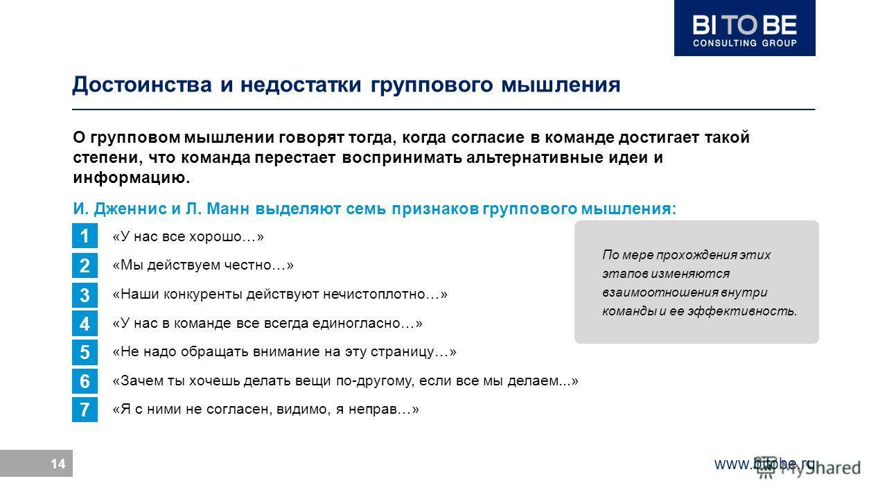 www.bitobe.ru 14 Достоинства и недостатки группового мышления О групповом мышлении говорят тогда, когда согласие в команде достигает такой степени, что команда перестает воспринимать альтернативные идеи и информацию. И. Дженнис и Л. Манн выделяют сем