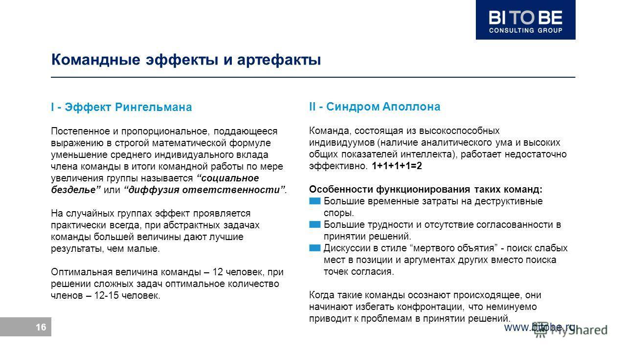 www.bitobe.ru 16 Командные эффекты и артефакты I - Эффект Рингельмана Постепенное и пропорциональное, поддающееся выражению в строгой математической формуле уменьшение среднего индивидуального вклада члена команды в итоги командной работы по мере уве
