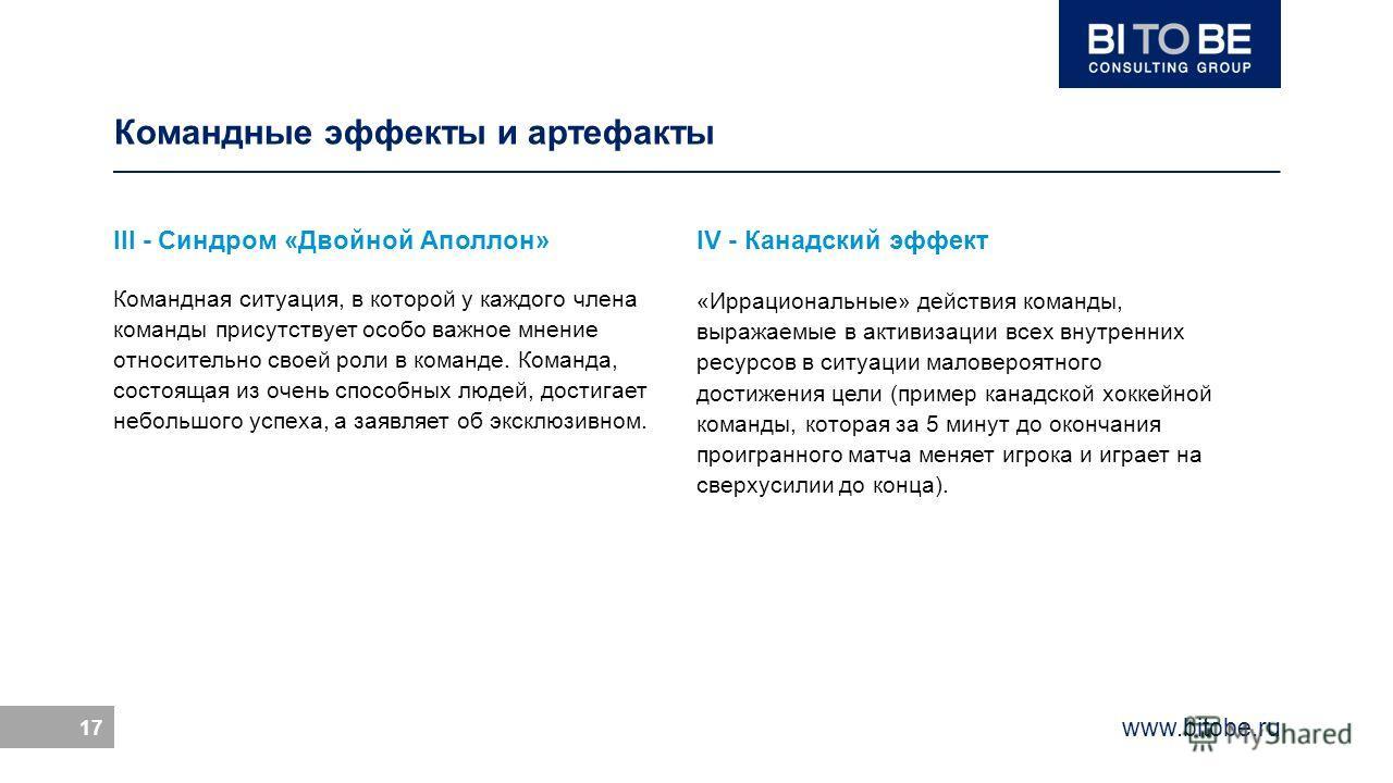 www.bitobe.ru 17 Командные эффекты и артефакты III - Синдром «Двойной Аполлон» Командная ситуация, в которой у каждого члена команды присутствует особо важное мнение относительно своей роли в команде. Команда, состоящая из очень способных людей, дост