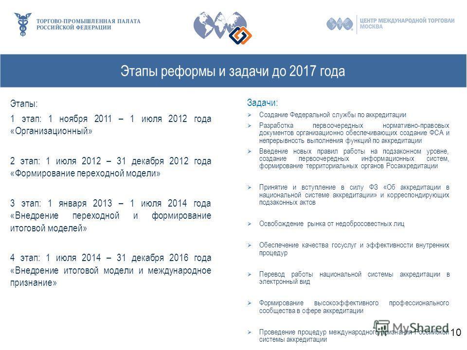 Этапы: 1 этап: 1 ноября 2011 – 1 июля 2012 года «Организационный» 2 этап: 1 июля 2012 – 31 декабря 2012 года «Формирование переходной модели» 3 этап: 1 января 2013 – 1 июля 2014 года «Внедрение переходной и формирование итоговой моделей» 4 этап: 1 ию