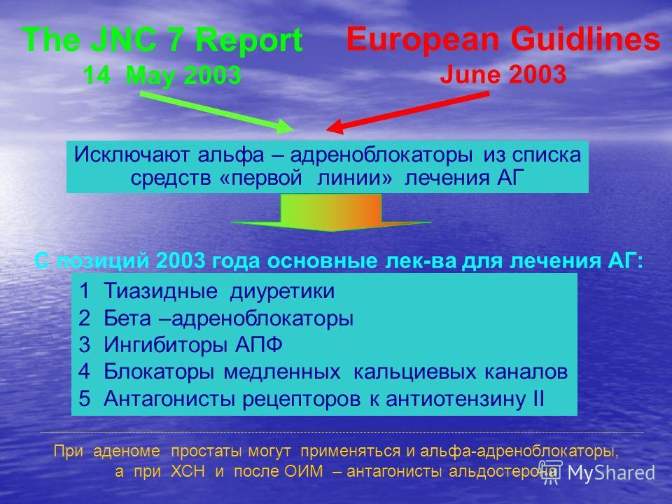 The JNC 7 Report 14 May 2003 European Guidlines June 2003 Исключают альфа – адреноблокаторы из списка средств «первой линии» лечения АГ 1Тиазидные диуретики 2Бета –адреноблокаторы 3Ингибиторы АПФ 4Блокаторы медленных кальциевых каналов 5Антагонисты р