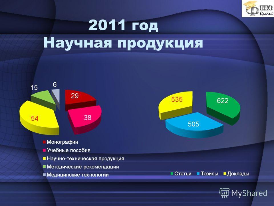 2011 год Научная продукция