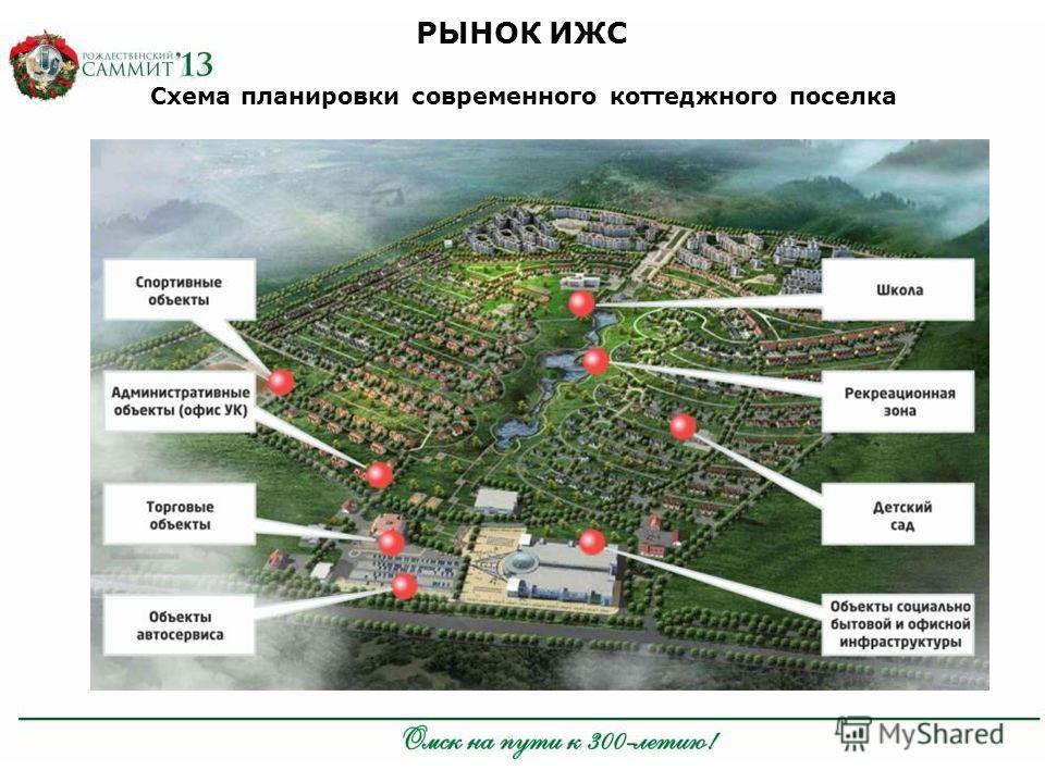 РЫНОК ИЖС Схема планировки современного коттеджного поселка
