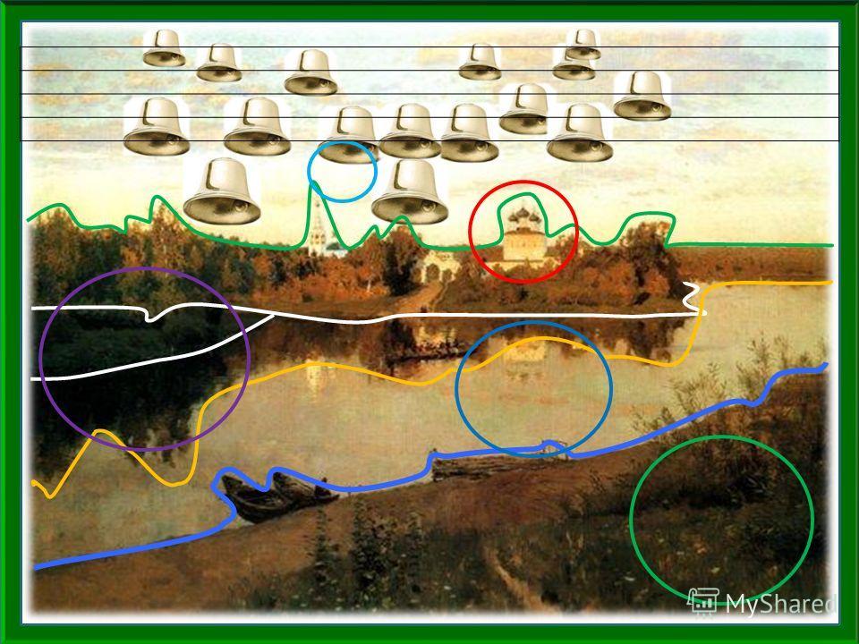 МОЛИТВАМОЛИТВА В КАМНЕ В КРАСКАХ В ЗВУКЕ Колокола – звучащая икона
