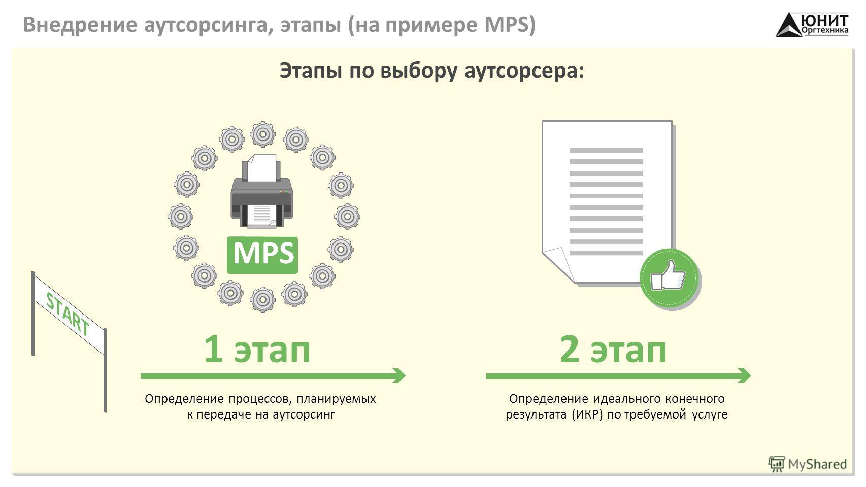Этапы по выбору аутсорсера: Определение процессов, планируемых к передаче на аутсорсинг MPS 1 этап Определение идеального конечного результата (ИКР) по требуемой услуге 2 этап