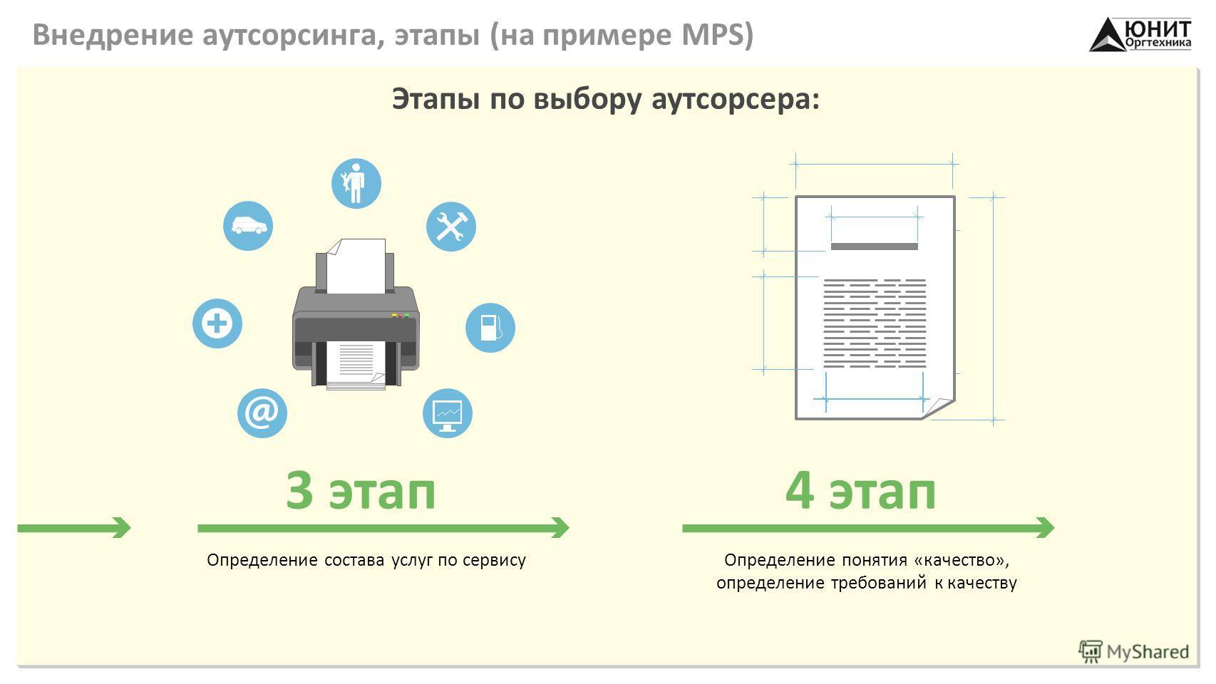 Внедрение аутсорсинга, этапы (на примере MPS) Этапы по выбору аутсорсера: Определение состава услуг по сервису 3 этап Определение понятия «качество», 4 этап определение требований к качеству