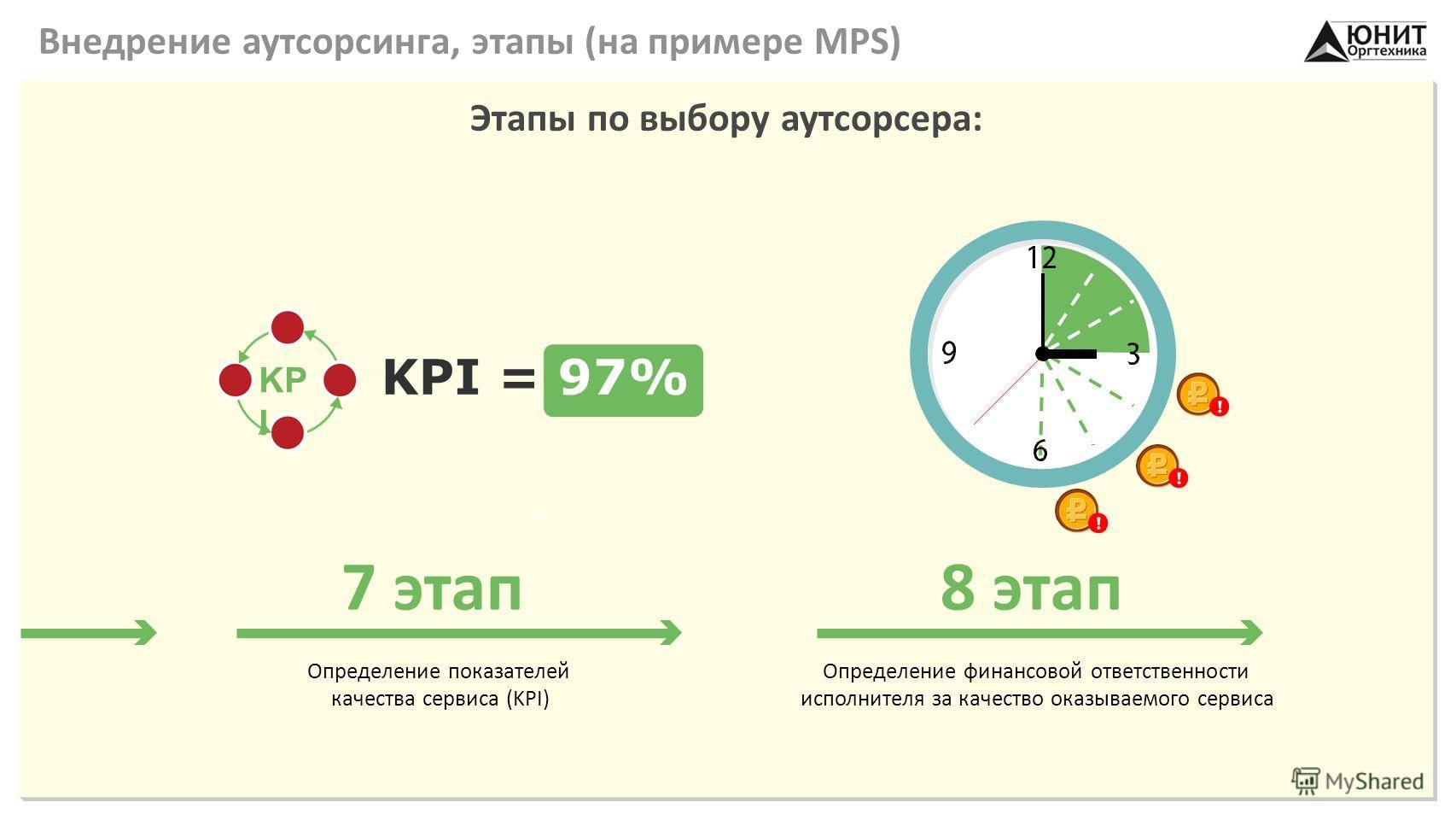 Внедрение аутсорсинга, этапы (на примере MPS) Этапы по выбору аутсорсера: Определение показателей 7 этап Определение финансовой ответственности 8 этап KPI = 97% KP I качества сервиса (KPI)исполнителя за качество оказываемого сервиса