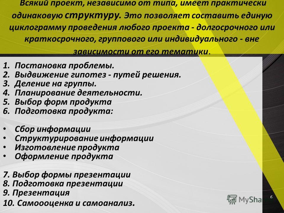 1. Постановка проблемы. 2. Выдвижение гипотез - путей решения. 3. Деление на группы. 4. Планирование деятельности. 5. Выбор форм продукта 6. Подготовка продукта: Сбор информации Структурирование информации Изготовление продукта Оформление продукта 7.