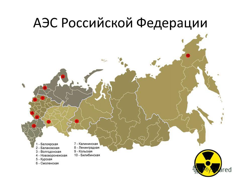 АЭС Российской Федерации