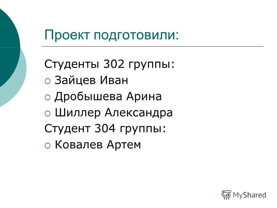 Проект подготовили: Студенты 302 группы: Зайцев Иван Дробышева Арина Шиллер Александра Студент 304 группы: Ковалев Артем