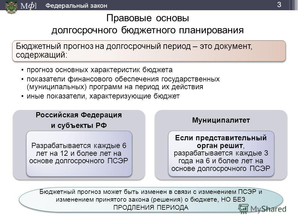 М ] ф Российская Федерация и субъекты РФ Разрабатывается каждые 6 лет на 12 и более лет на основе долгосрочного ПСЭР Муниципалитет Если представительный орган решит, разрабатывается каждые 3 года на 6 и более лет на основе долгосрочного ПСЭР 3 Бюджет