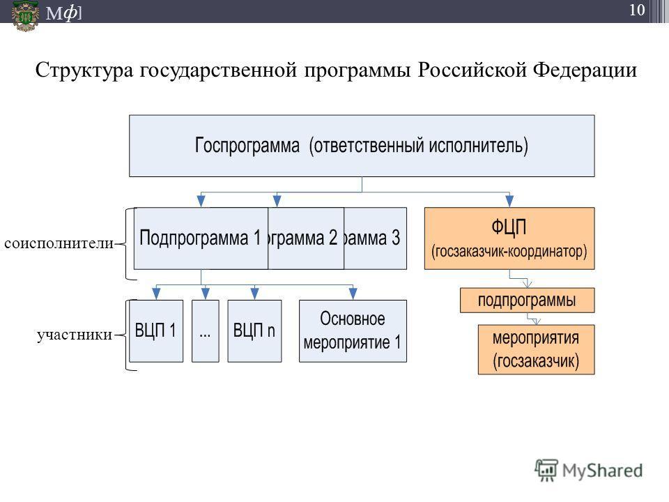 М ] ф 10 Структура государственной программы Российской Федерации соисполнители участники